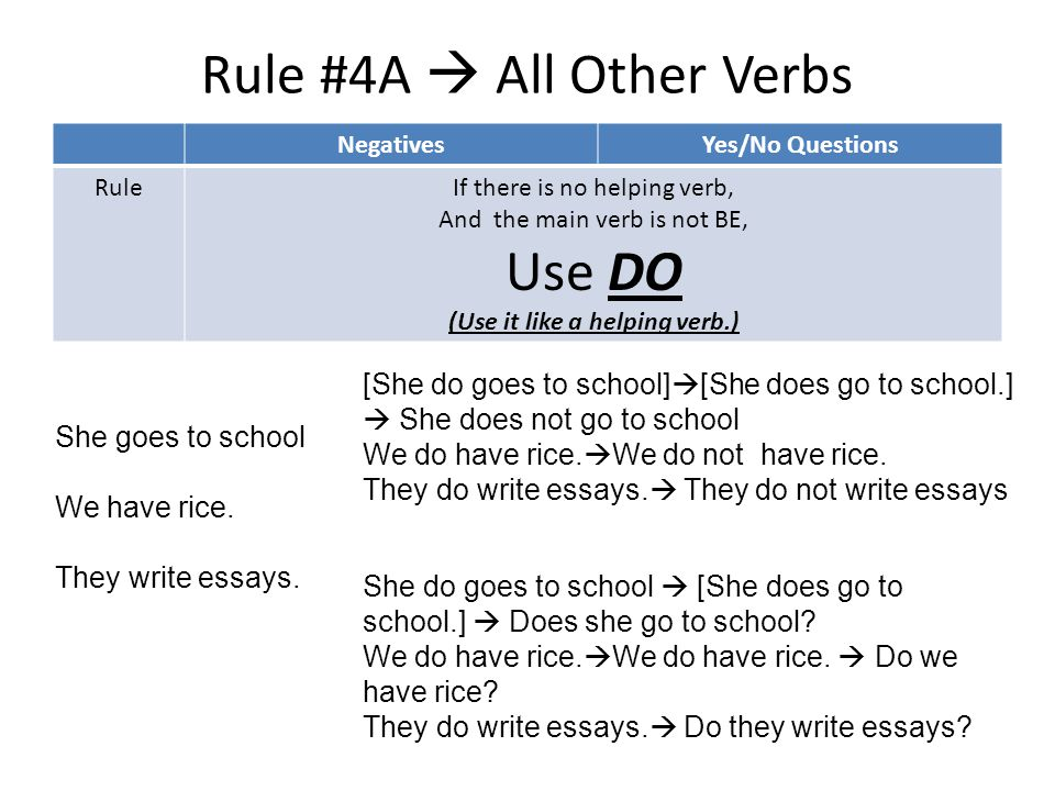 Rule #4A  All Other Verbs NegativesYes/No Questions RuleIf there is no helping verb, And the main verb is not BE, Use DO (Use it like a helping verb.) She goes to school We have rice.