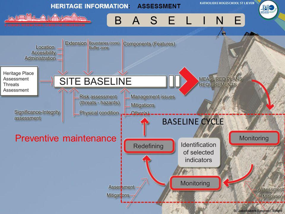 St. Jabobskerk (Leuven), Belgie ASSESSMENTHERITAGE INFORMATION: Preventive maintenance BASELINE BASELINE CYCLE