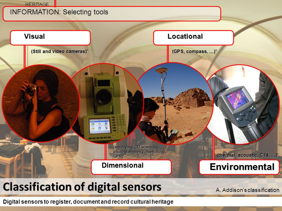 Classification of digital sensors Digital sensors to register, document and record cultural heritage (surveying, 3D scanning, photogrammetry, metrology, GPR)* (thermal, acoustic, C14, …)* A.