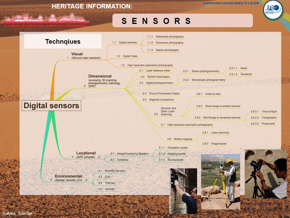 Based on research by A. Addison - M. Santana Technqiues SENSORS HERITAGE INFORMATION: Sahara, Soedan