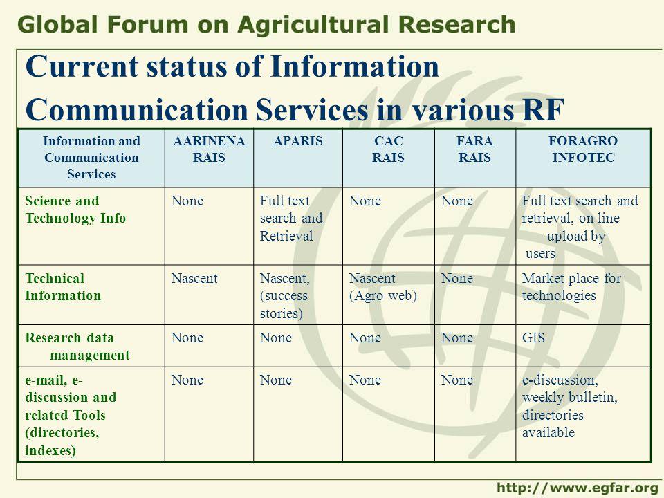 Current status of Information Communication Services in various RF Information and Communication Services AARINENA RAIS APARISCAC RAIS FARA RAIS FORAG