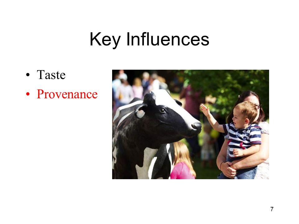 Key Influences Taste Provenance 7