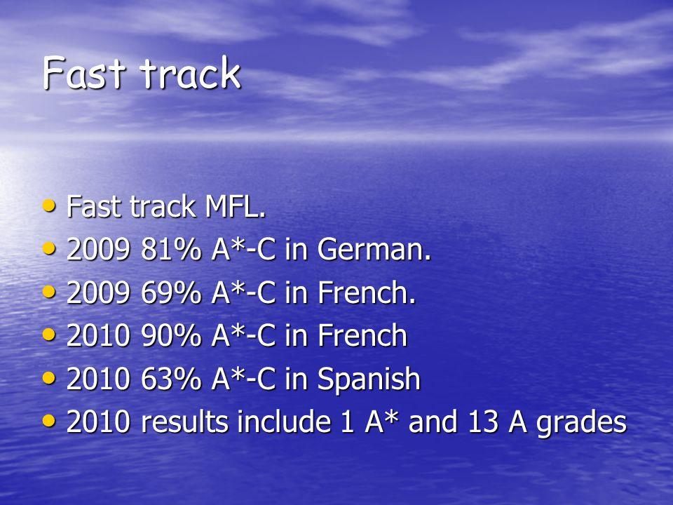 Fast track Fast track MFL. Fast track MFL. 2009 81% A*-C in German.