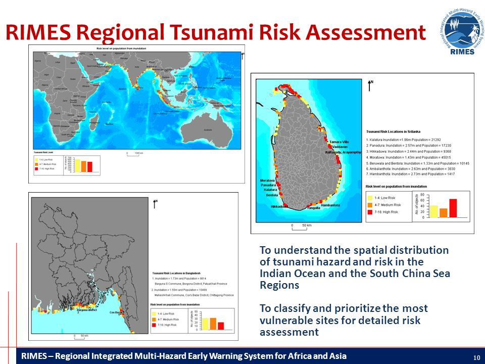 RIMES – Regional Integrated Multi-Hazard Early Warning System for Africa and Asia RIMES Regional Tsunami Risk Assessment 10 To understand the spatial distribution of tsunami hazard and risk in the Indian Ocean and the South China Sea Regions To classify and prioritize the most vulnerable sites for detailed risk assessment