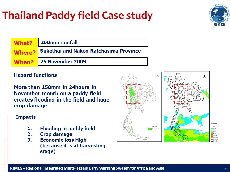 RIMES – Regional Integrated Multi-Hazard Early Warning System for Africa and Asia Thailand Paddy field Case study 24 What.
