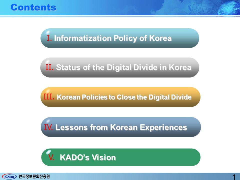 I. Informatization Policy of Korea