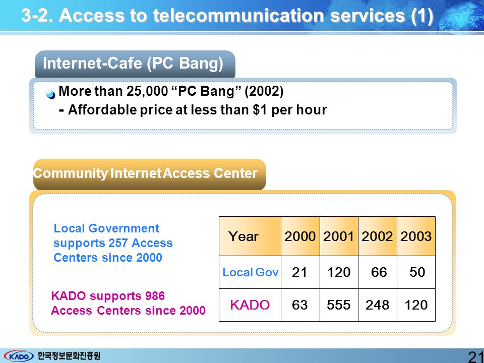 Community Internet Access Center 3-2.