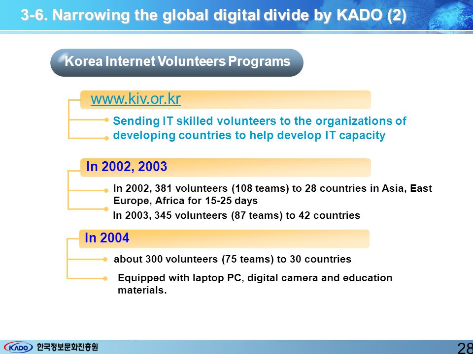 Korea Internet Volunteers Programs 3-6.