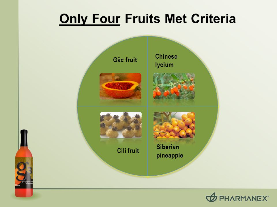 = Gâc fruit + 3 superfruits = 3 years of Pharmanex ® research = 3 Pharmanex ® research labs What is in a Name?