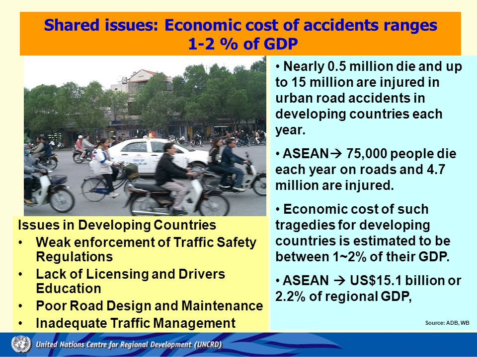 Issues in Developing Countries Weak enforcement of Traffic Safety Regulations Lack of Licensing and Drivers Education Poor Road Design and Maintenance Inadequate Traffic Management Nearly 0.5 million die and up to 15 million are injured in urban road accidents in developing countries each year.