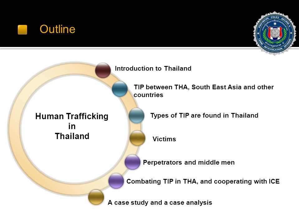 Outline Human Trafficking in Thailand Introduction to Thailand Perpetrators and middle men Victims Types of TIP are found in Thailand TIP between THA, South East Asia and other countries Combating TIP in THA, and cooperating with ICE A case study and a case analysis