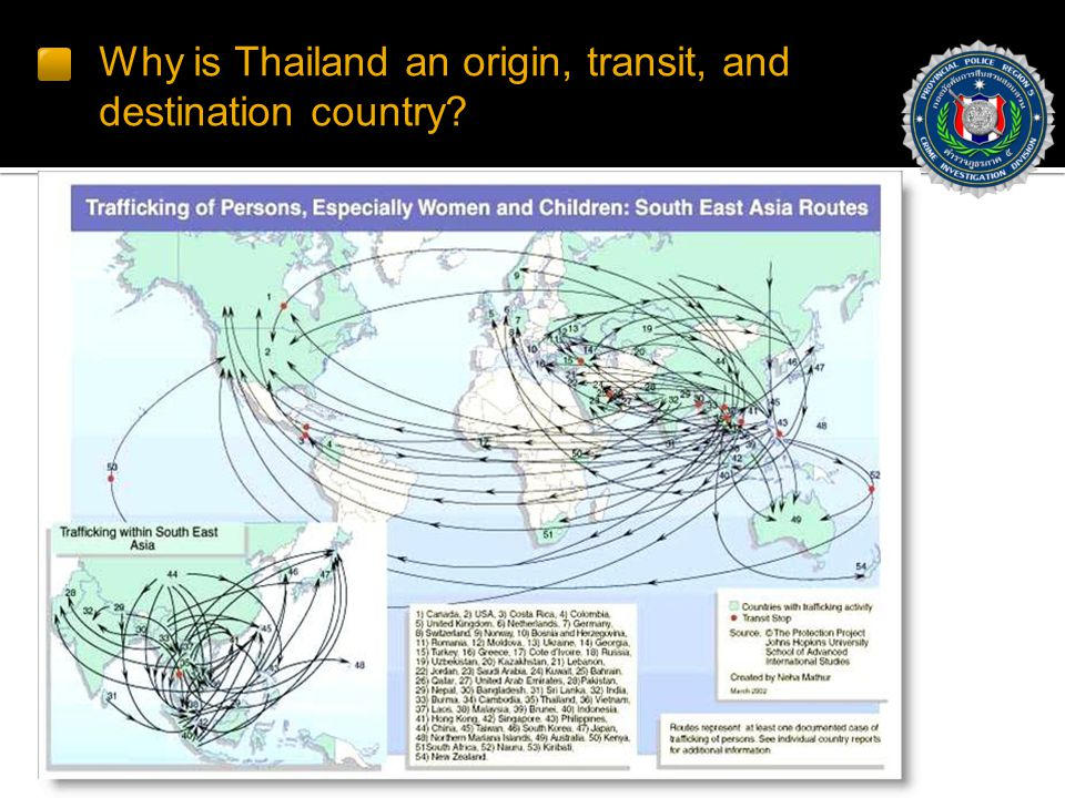 Why is Thailand an origin, transit, and destination country