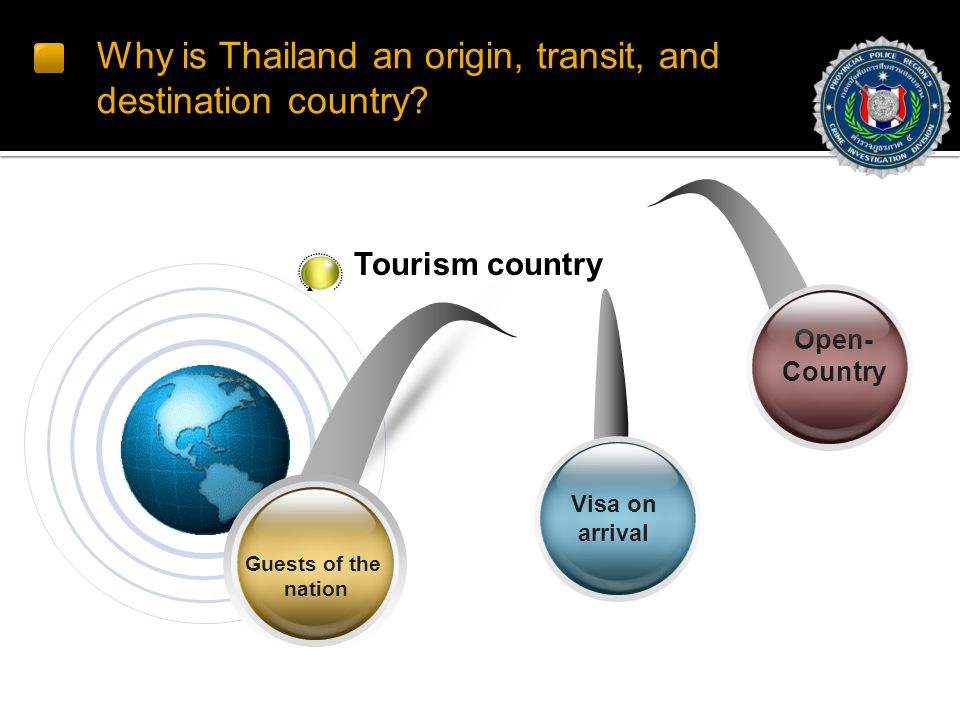 Tourism country Visa on arrival Open- Country Guests of the nation