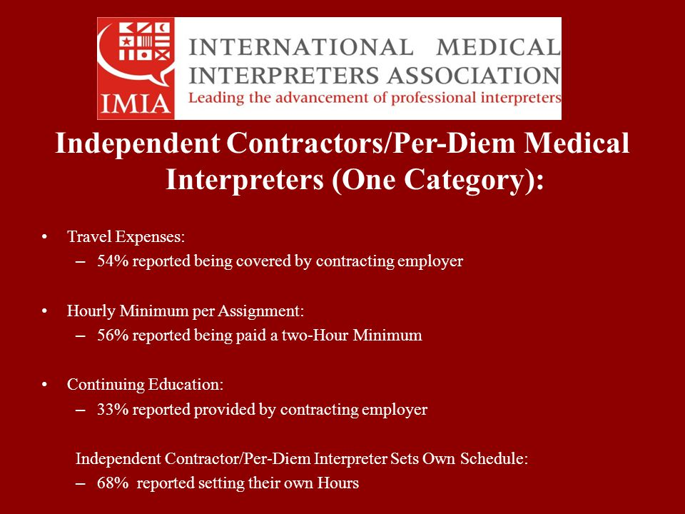 Independent Contractors/Per-Diem Medical Interpreters (One Category): Travel Expenses: – 54% reported being covered by contracting employer Hourly Minimum per Assignment: – 56% reported being paid a two-Hour Minimum Continuing Education: – 33% reported provided by contracting employer Independent Contractor/Per-Diem Interpreter Sets Own Schedule: – 68% reported setting their own Hours