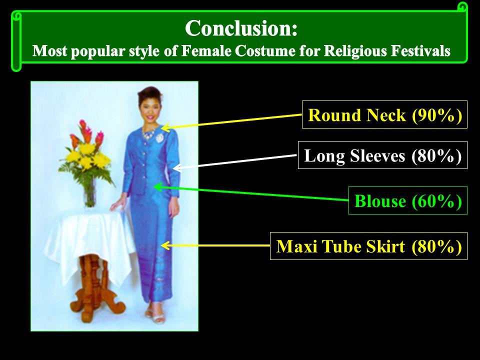 Round Neck (90%) Long Sleeves (80%) Blouse (60%) Maxi Tube Skirt (80%)