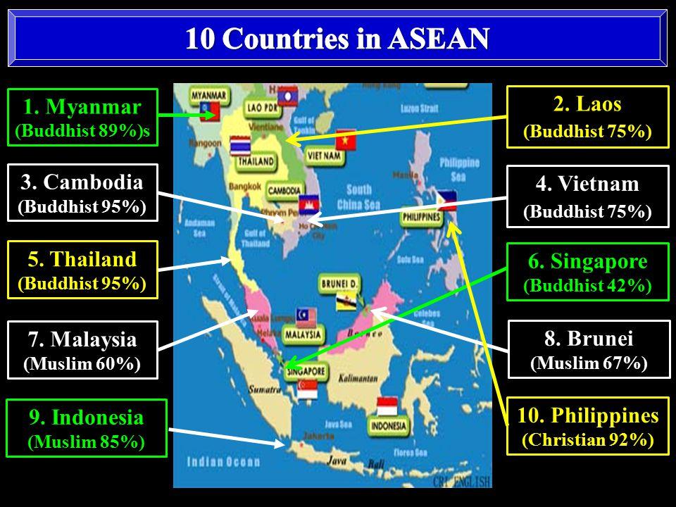 1. Myanmar (Buddhist 89%)s 2. Laos (Buddhist 75%) 5.