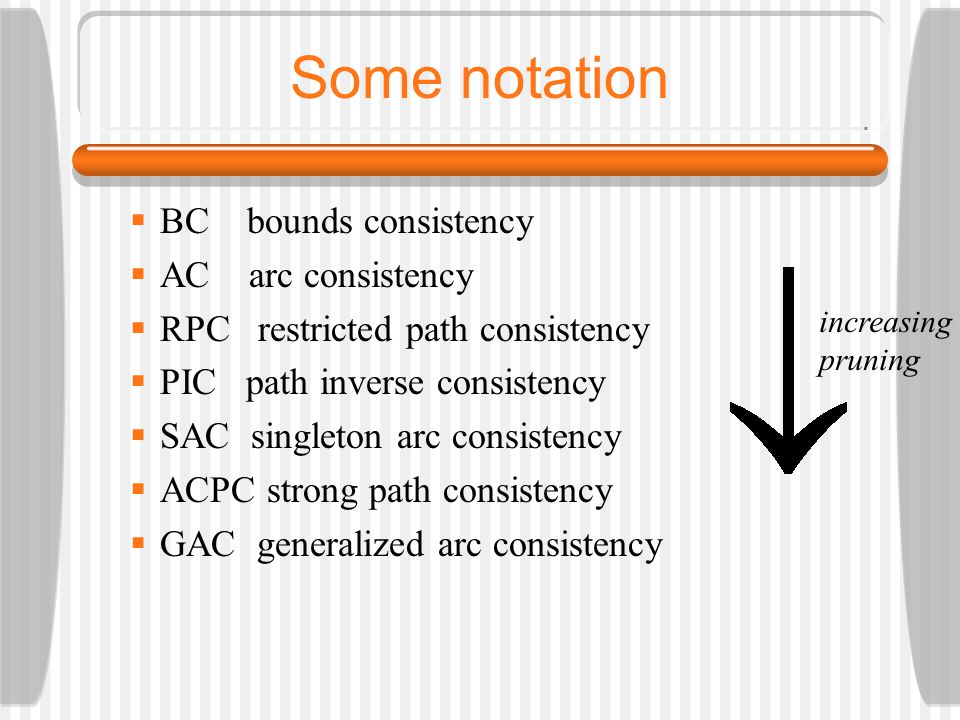 Some notation  BC bounds consistency  AC arc consistency  RPC restricted path consistency  PIC path inverse consistency  SAC singleton arc consistency  ACPC strong path consistency  GAC generalized arc consistency increasing pruning
