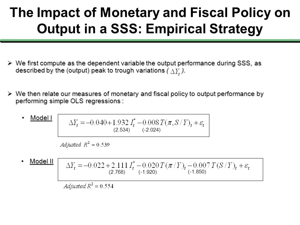 The Impact of Monetary and Fiscal Policy on Output in a SSS: Empirical Strategy Model IIModel II  We first compute as the dependent variable the output performance during SSS, as described by the (output) peak to trough variations ( ).
