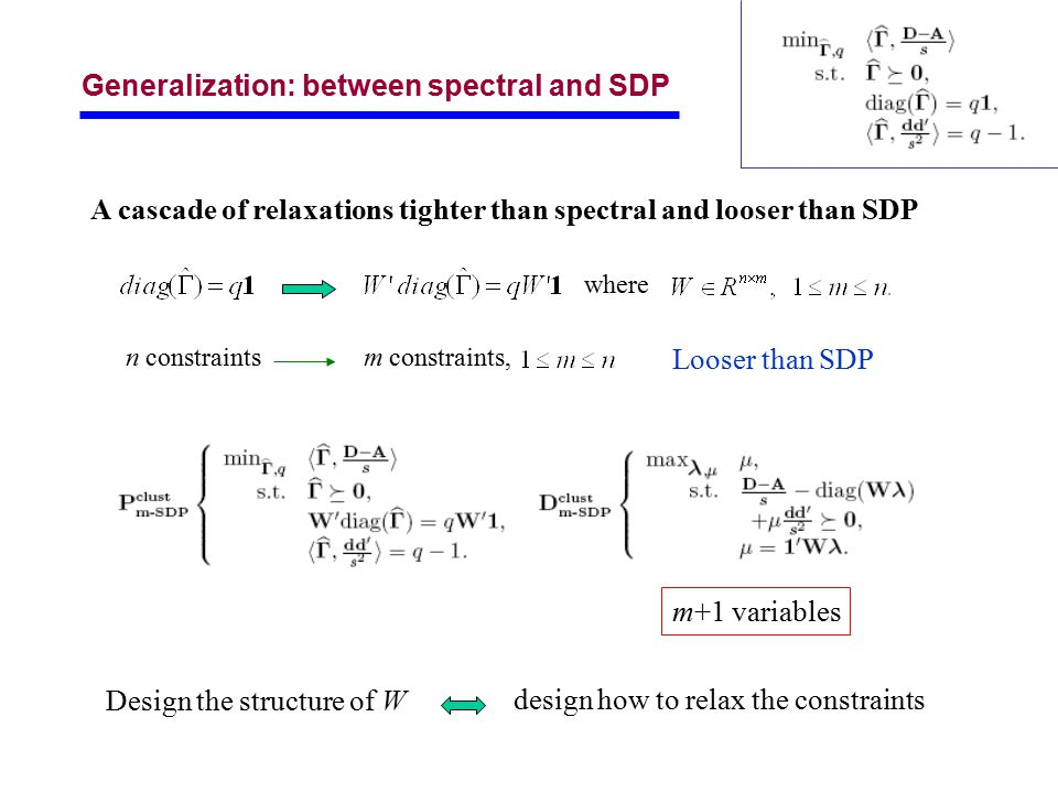 Generalization: between spectral and SDP A cascade of relaxations tighter than spectral and looser than SDP where m+1 variables n constraintsm constra