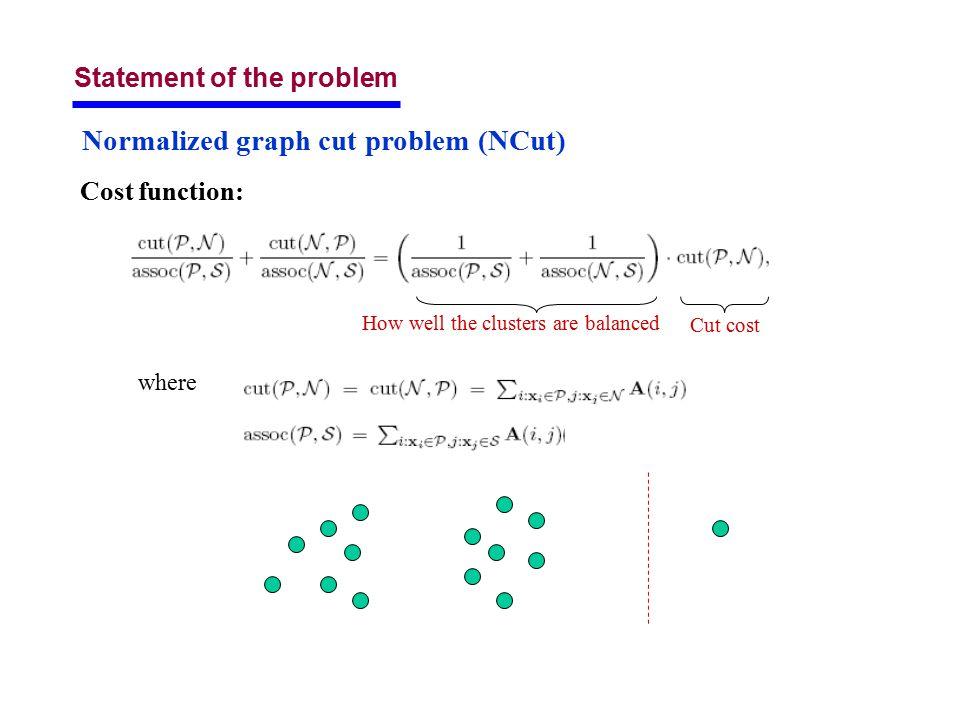 Experiments 1. Toy problems Affinity matrix: