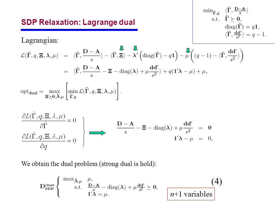 SDP Relaxation: Lagrange dual Lagrangian: We obtain the dual problem (strong dual is hold): (4) n+1 variables