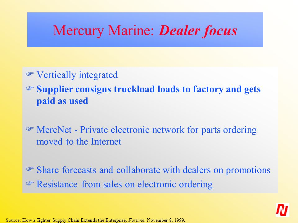 Mercury Marine: Dealer focus  Vertically integrated  Supplier consigns truckload loads to factory and gets paid as used  MercNet - Private electronic network for parts ordering moved to the Internet  Share forecasts and collaborate with dealers on promotions  Resistance from sales on electronic ordering Source: How a Tighter Supply Chain Extends the Enterprise, Fortune, November 8, 1999.