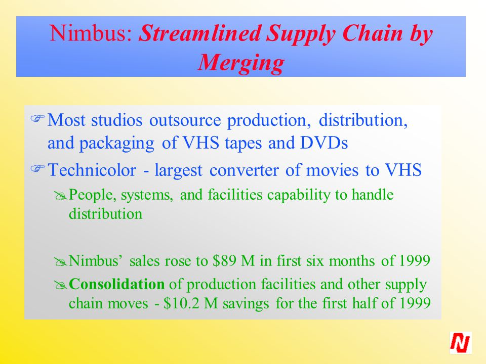 Nimbus: Streamlined Supply Chain by Merging  Most studios outsource production, distribution, and packaging of VHS tapes and DVDs  Technicolor - largest converter of movies to VHS  People, systems, and facilities capability to handle distribution  Nimbus' sales rose to $89 M in first six months of 1999  Consolidation of production facilities and other supply chain moves - $10.2 M savings for the first half of 1999