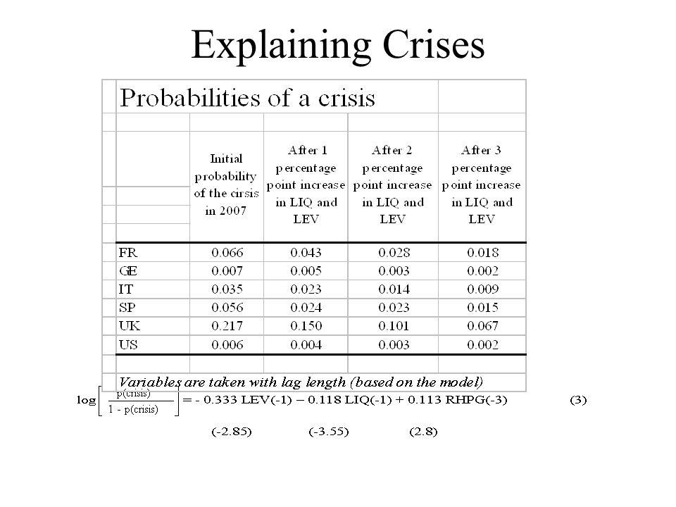 Explaining Crises
