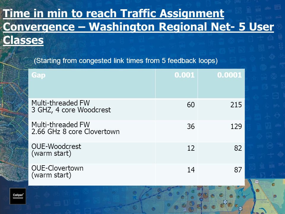 Time in min to reach Traffic Assignment Convergence – Washington Regional Net- 5 User Classes Gap0.0010.0001 Multi-threaded FW 3 GHZ, 4 core Woodcrest 60215 Multi-threaded FW 2.66 GHz 8 core Clovertown 36129 OUE-Woodcrest (warm start) 1282 OUE-Clovertown (warm start) 1487 (Starting from congested link times from 5 feedback loops)