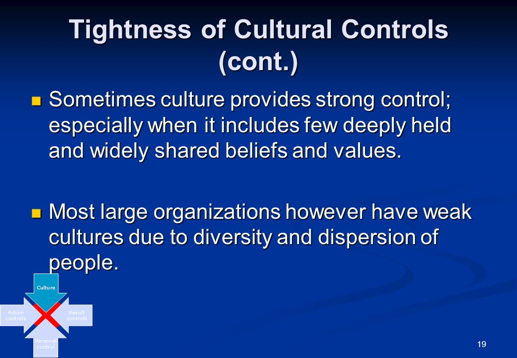 19 Tightness of Cultural Controls (cont.) Sometimes culture provides strong control; especially when it includes few deeply held and widely shared beliefs and values.