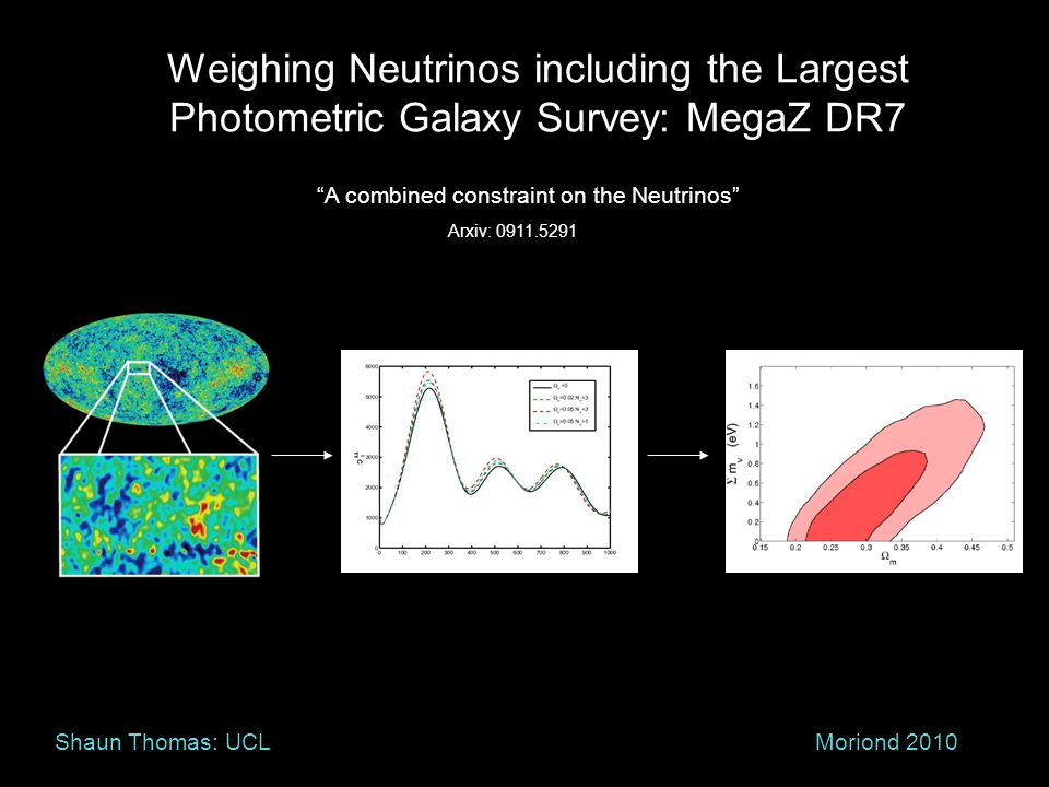 Weighing Neutrinos including the Largest Photometric Galaxy Survey: MegaZ DR7 Moriond 2010Shaun Thomas: UCL A combined constraint on the Neutrinos Arxiv: 0911.5291