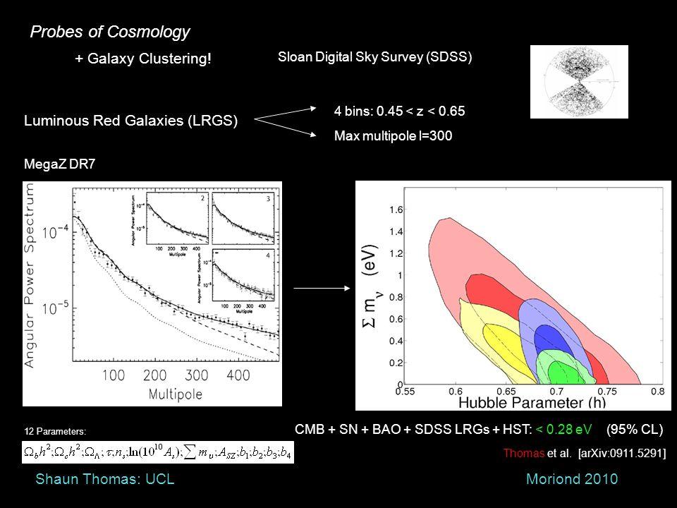Probes of Cosmology + Galaxy Clustering! Sloan Digital Sky Survey (SDSS) Luminous Red Galaxies (LRGS) 4 bins: 0.45 < z < 0.65 CMB + SN + BAO + SDSS LR