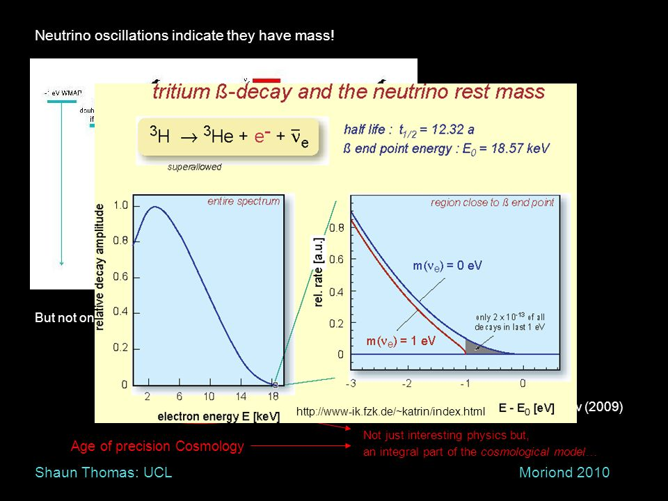Neutrino oscillations indicate they have mass.