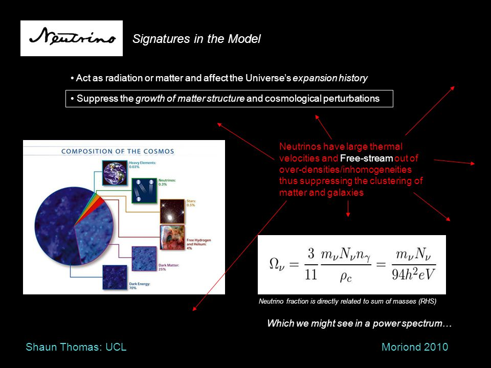 Signatures in the Model Act as radiation or matter and affect the Universe's expansion history Suppress the growth of matter structure and cosmologica