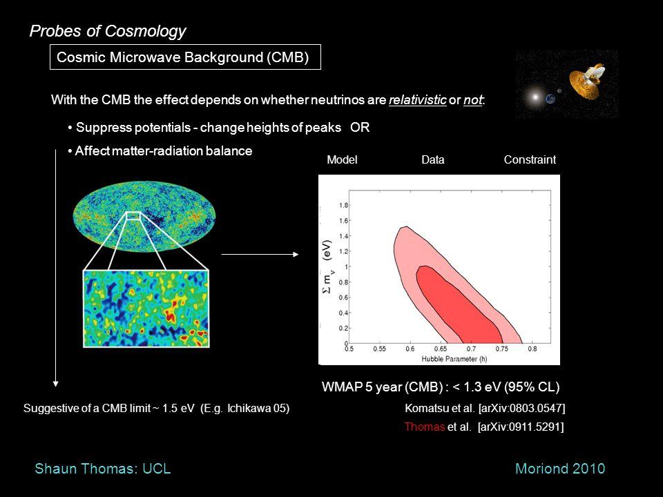 Probes of Cosmology Cosmic Microwave Background (CMB) WMAP 5 year (CMB) : < 1.3 eV (95% CL) Komatsu et al. [arXiv:0803.0547] Thomas et al. [arXiv:0911