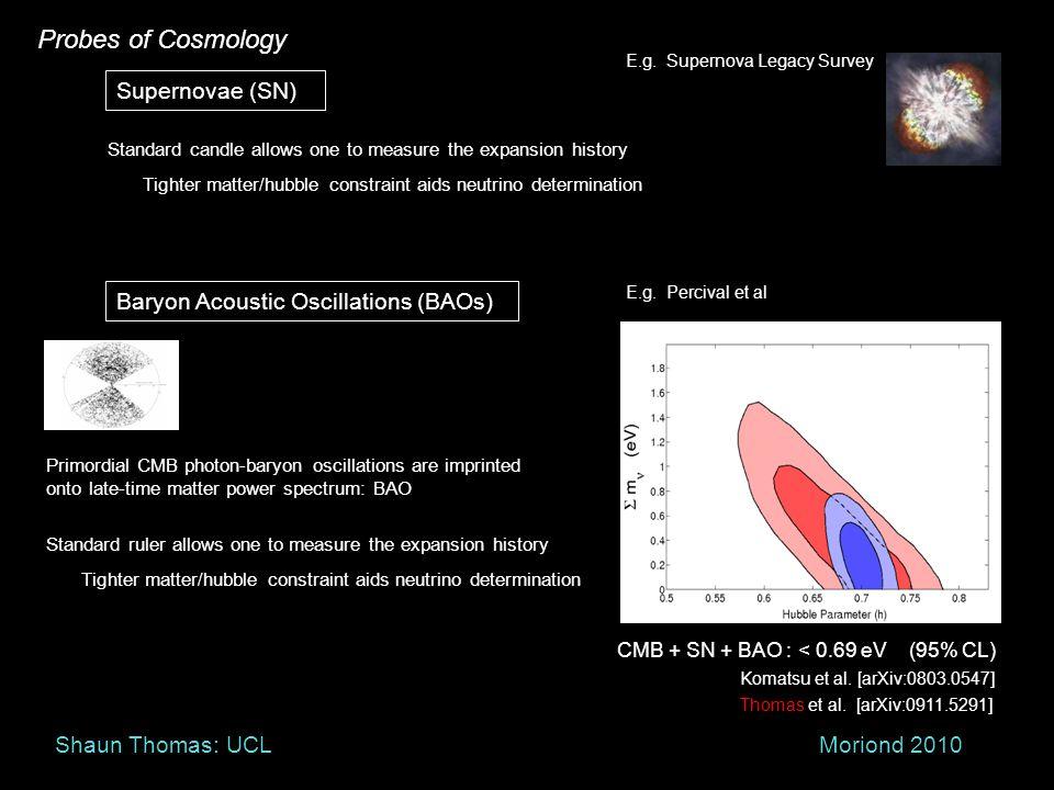 Probes of Cosmology Supernovae (SN) E.g. Supernova Legacy Survey CMB + SN + BAO : < 0.69 eV (95% CL) Baryon Acoustic Oscillations (BAOs) Standard cand