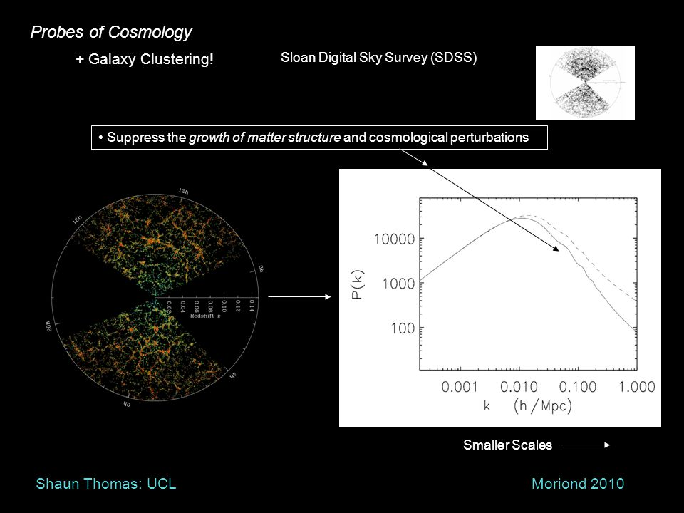 Probes of Cosmology + Galaxy Clustering! Sloan Digital Sky Survey (SDSS) Suppress the growth of matter structure and cosmological perturbations Smalle