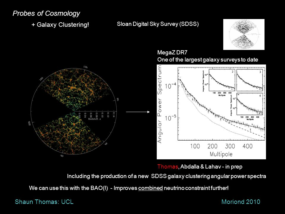Probes of Cosmology + Galaxy Clustering! Sloan Digital Sky Survey (SDSS) Including the production of a new SDSS galaxy clustering angular power spectr