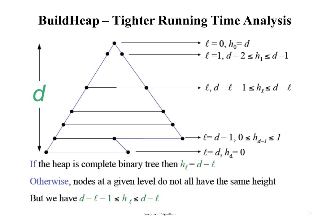 BuildHeap – Tighter Running Time Analysis Analysis of Algorithms17