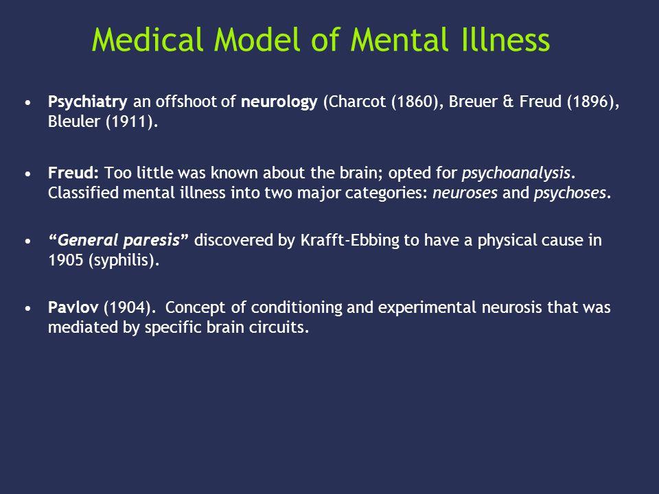 Incidence of Mental Illness