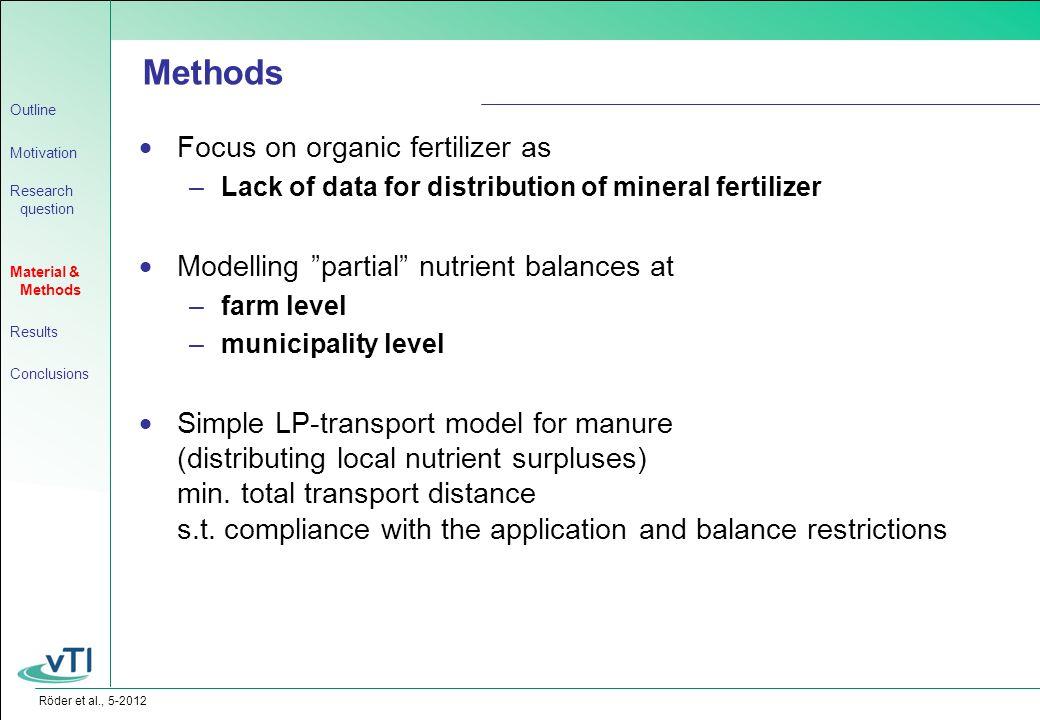 Röder et al., 5-2012  Focus on organic fertilizer as –Lack of data for distribution of mineral fertilizer  Modelling partial nutrient balances at –farm level –municipality level  Simple LP-transport model for manure (distributing local nutrient surpluses) min.
