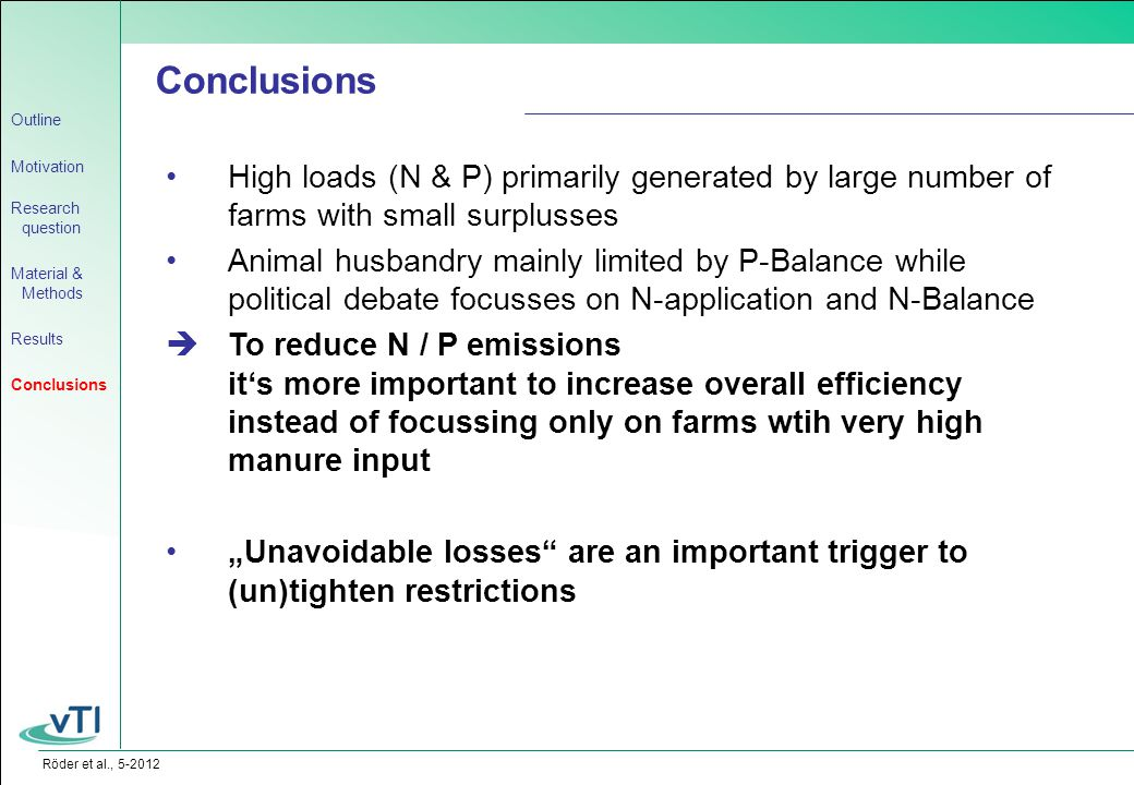 "Röder et al., 5-2012 Conclusions High loads (N & P) primarily generated by large number of farms with small surplusses Animal husbandry mainly limited by P-Balance while political debate focusses on N-application and N-Balance  To reduce N / P emissions it's more important to increase overall efficiency instead of focussing only on farms wtih very high manure input ""Unavoidable losses are an important trigger to (un)tighten restrictions Outline Motivation Research question Material & Methods Results Conclusions"