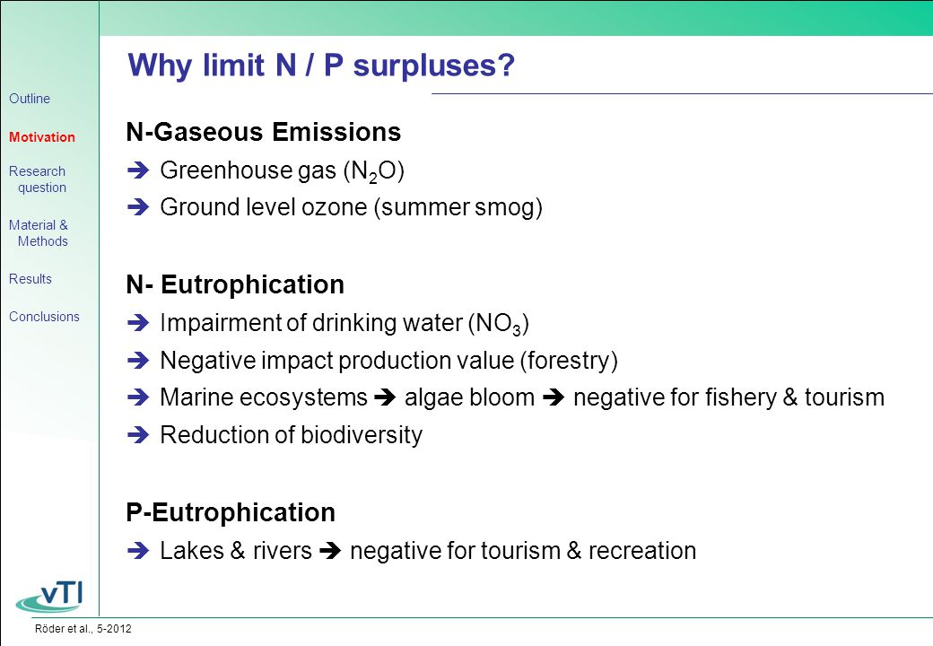 Röder et al., 5-2012 N-Gaseous Emissions  Greenhouse gas (N 2 O)  Ground level ozone (summer smog) N- Eutrophication  Impairment of drinking water