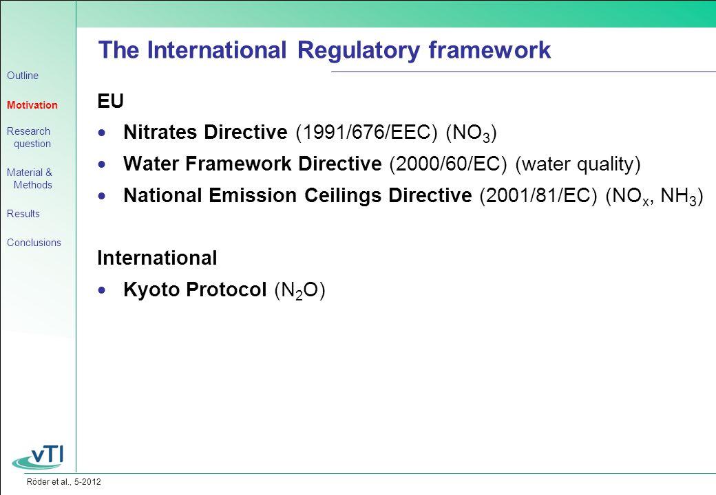 Röder et al., 5-2012 EU  Nitrates Directive (1991/676/EEC) (NO 3 )  Water Framework Directive (2000/60/EC) (water quality)  National Emission Ceilings Directive (2001/81/EC) (NO x, NH 3 ) International  Kyoto Protocol (N 2 O) The International Regulatory framework Outline Motivation Research question Material & Methods Results Conclusions