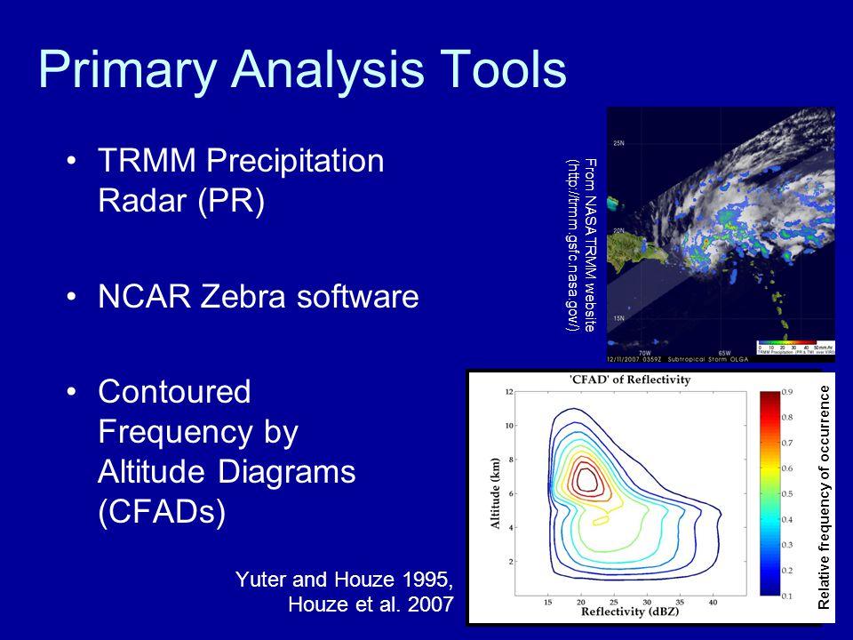 Primary Analysis Tools TRMM Precipitation Radar (PR) NCAR Zebra software Contoured Frequency by Altitude Diagrams (CFADs) Yuter and Houze 1995, Houze et al.