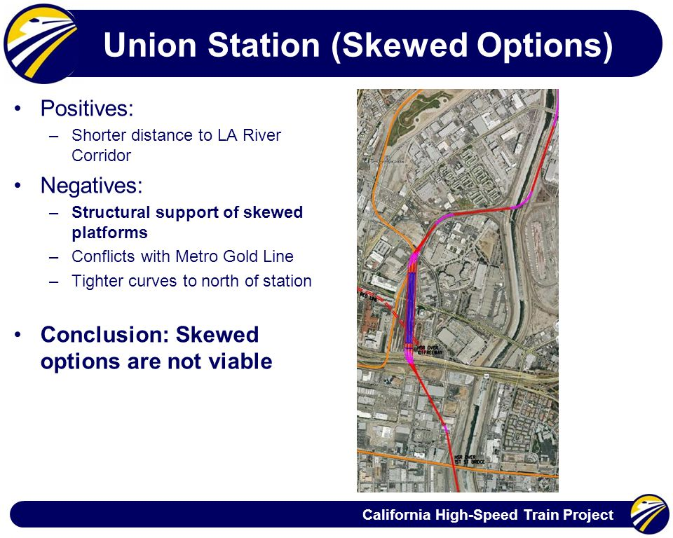 California High-Speed Train Project Union Station (Skewed Options) Positives: –Shorter distance to LA River Corridor Negatives: –Structural support of skewed platforms –Conflicts with Metro Gold Line –Tighter curves to north of station Conclusion: Skewed options are not viable