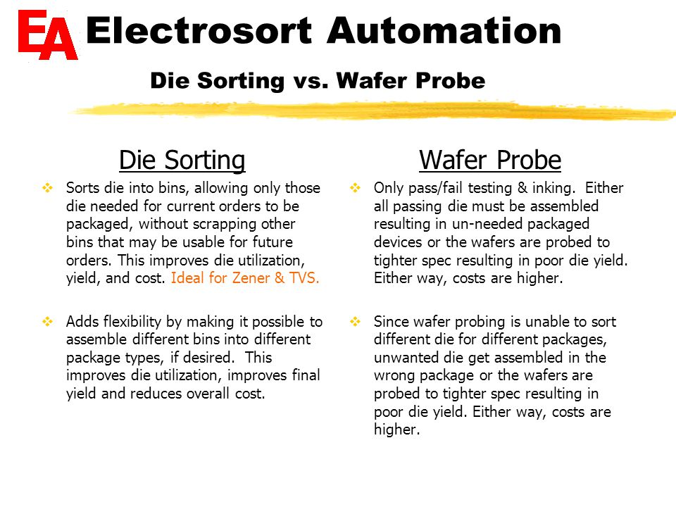 Electrosort Automation Die Sorting vs. Wafer Probe Die Sorting  Sorts die into bins, allowing only those die needed for current orders to be packaged