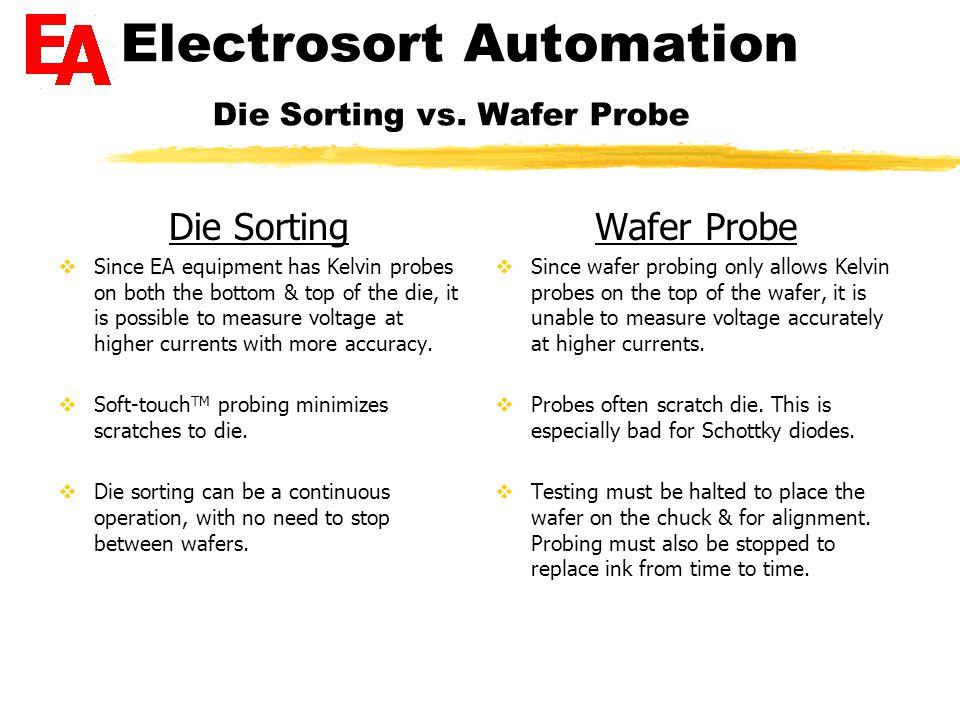 Electrosort Automation Die Sorting vs. Wafer Probe Die Sorting  Since EA equipment has Kelvin probes on both the bottom & top of the die, it is possi