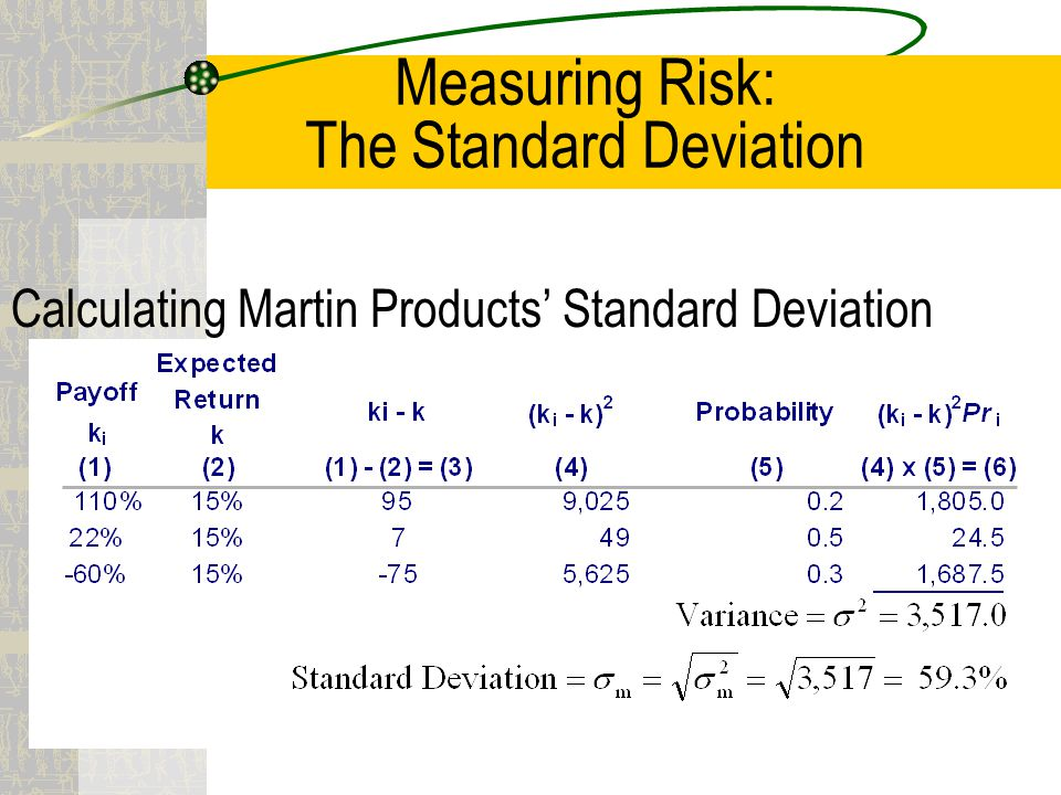 Measuring Risk: The Standard Deviation Calculating Martin Products' Standard Deviation ^ ^ ^^