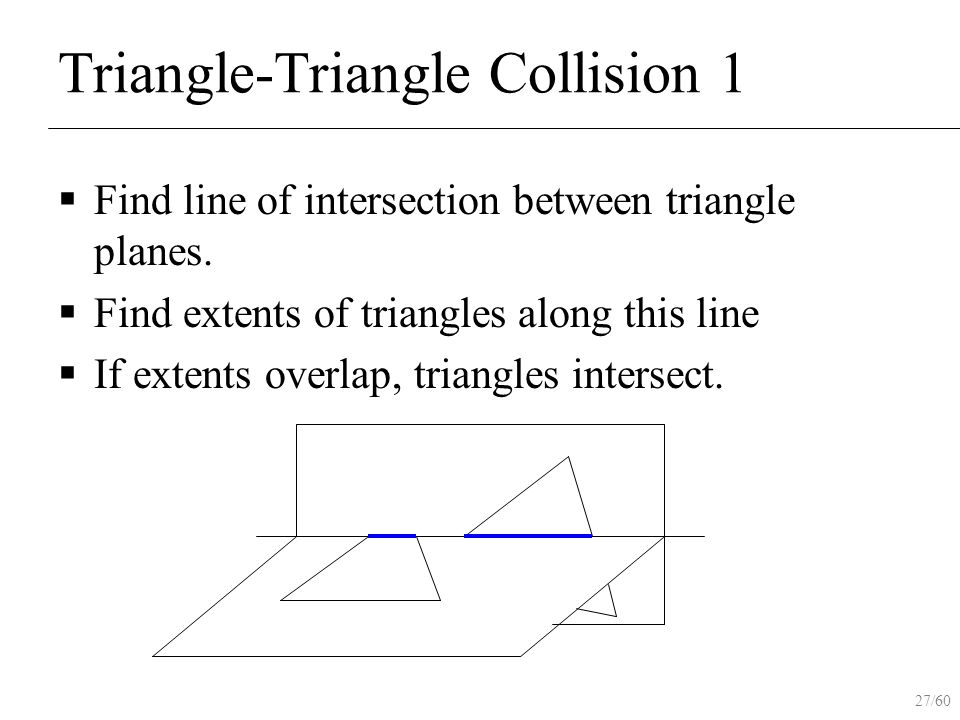 27/60 Triangle-Triangle Collision 1  Find line of intersection between triangle planes.  Find extents of triangles along this line  If extents over